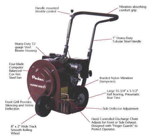 Where to find Lawn Blower 8hp Walk Behind in Burnsville